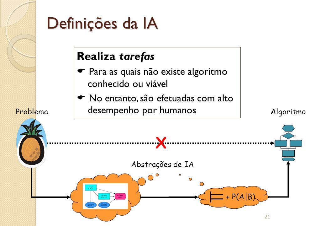 Definições da IA X Realiza tarefas
