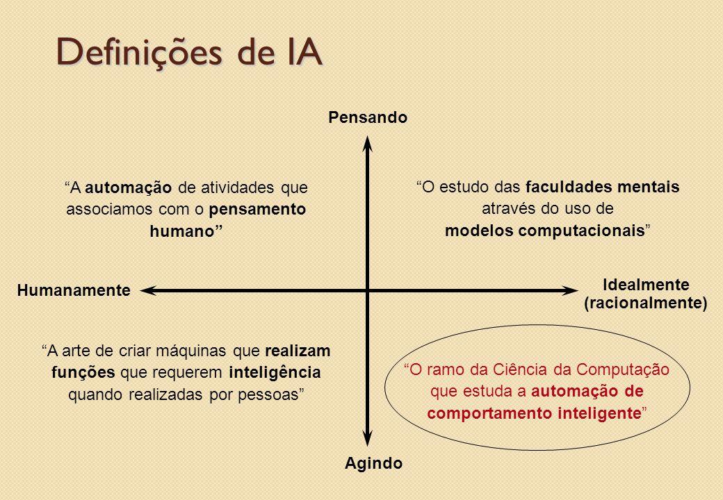 Definições de IA Pensando