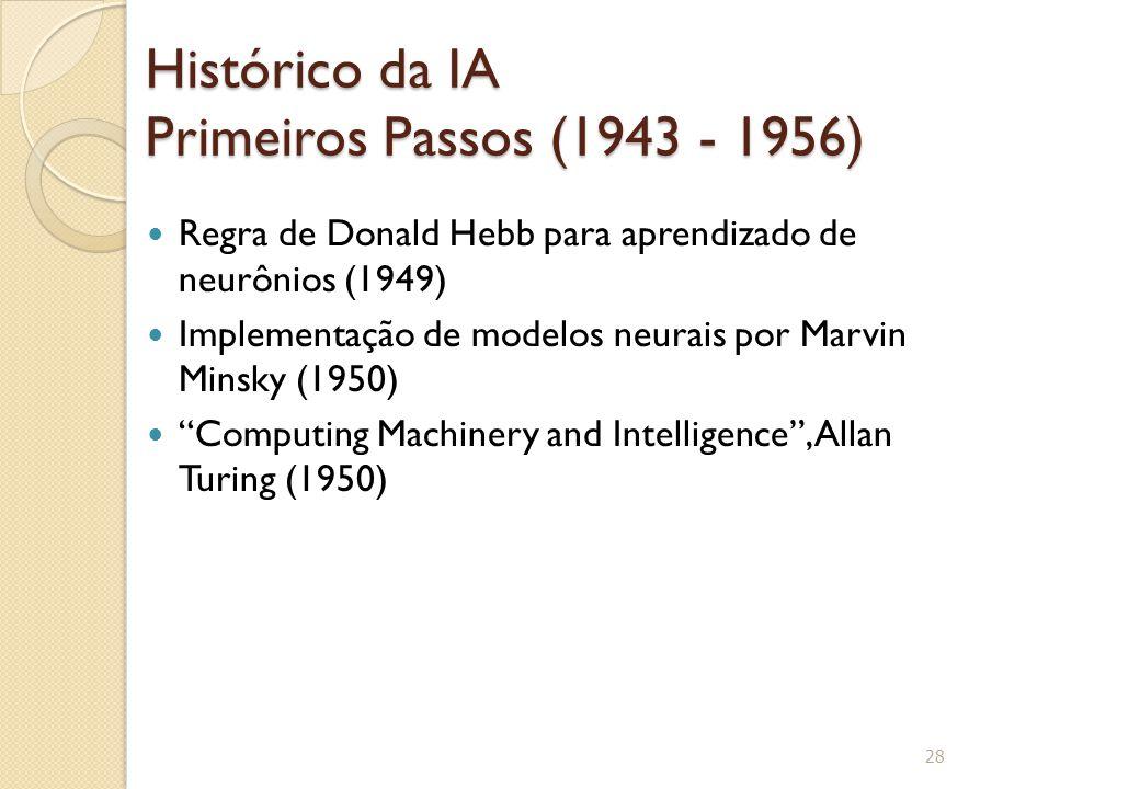 Histórico da IA Primeiros Passos (1943 - 1956)