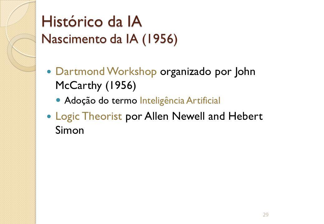 Histórico da IA Nascimento da IA (1956)