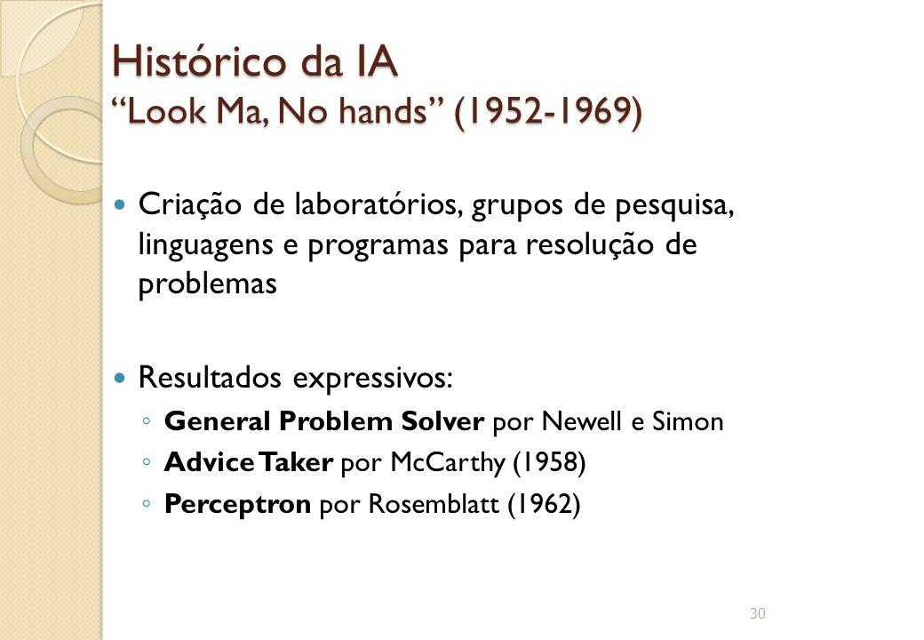 Histórico da IA Look Ma, No hands (1952-1969)