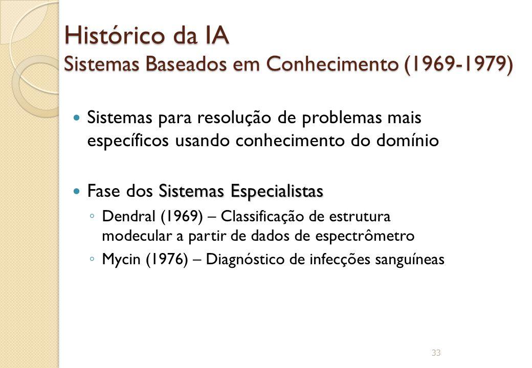 Histórico da IA Sistemas Baseados em Conhecimento (1969-1979)