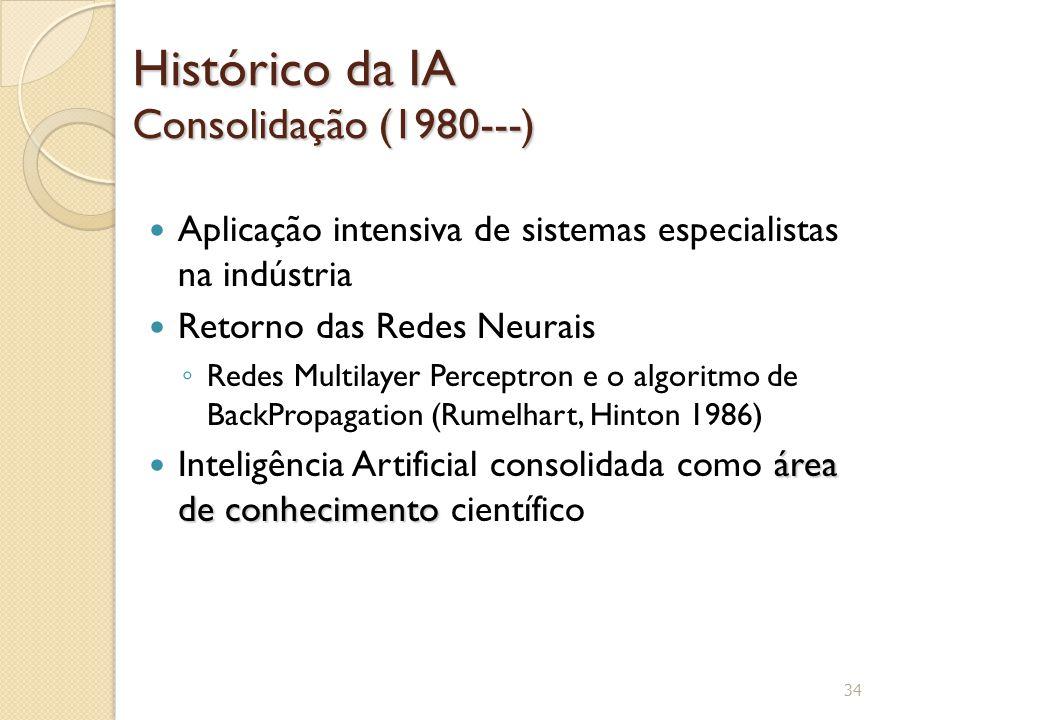 Histórico da IA Consolidação (1980---)