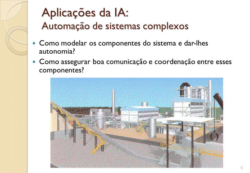 Aplicações da IA: Automação de sistemas complexos