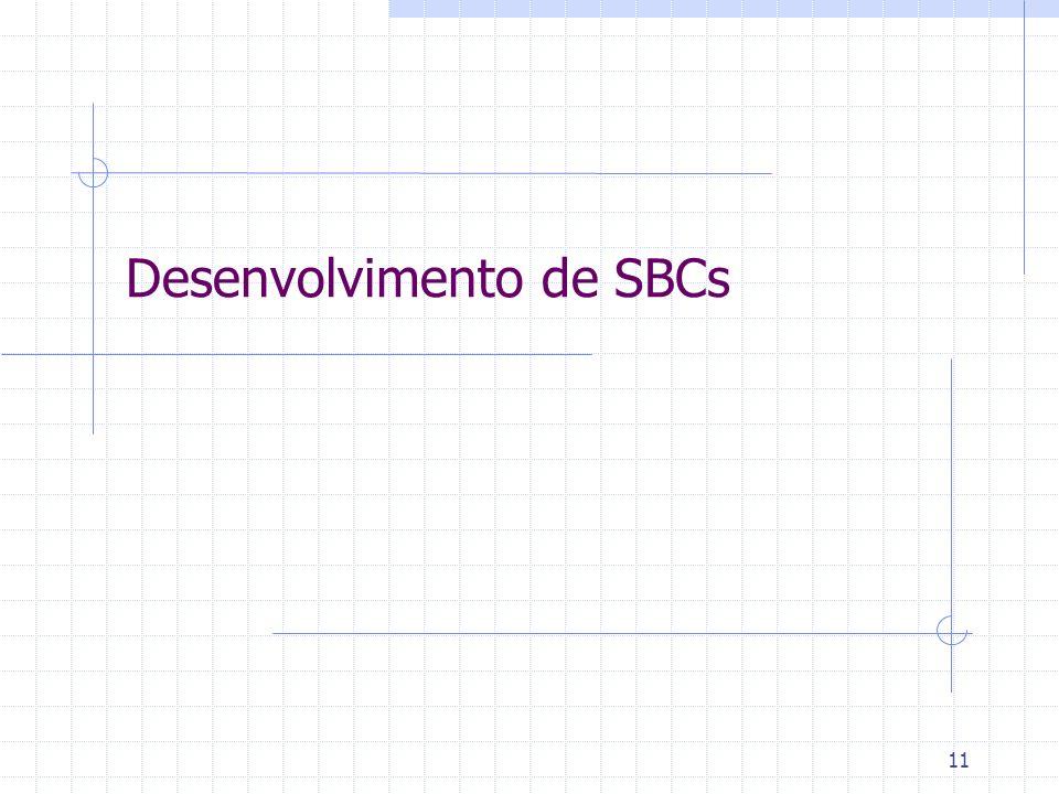 Desenvolvimento de SBCs