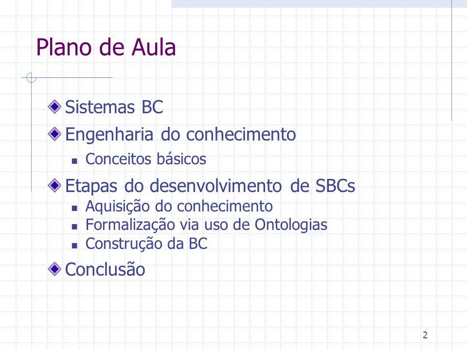 Plano de Aula Sistemas BC Engenharia do conhecimento