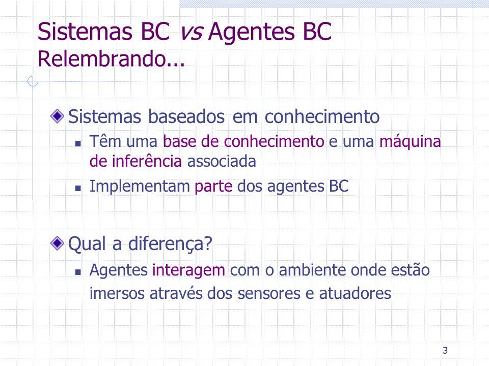 Sistemas BC vs Agentes BC Relembrando...