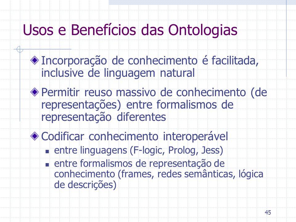 Usos e Benefícios das Ontologias