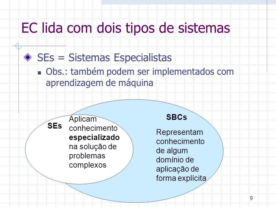 EC lida com dois tipos de sistemas