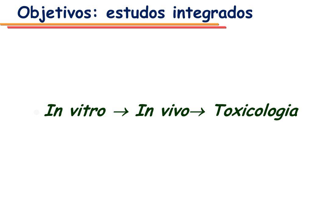 Objetivos: estudos integrados