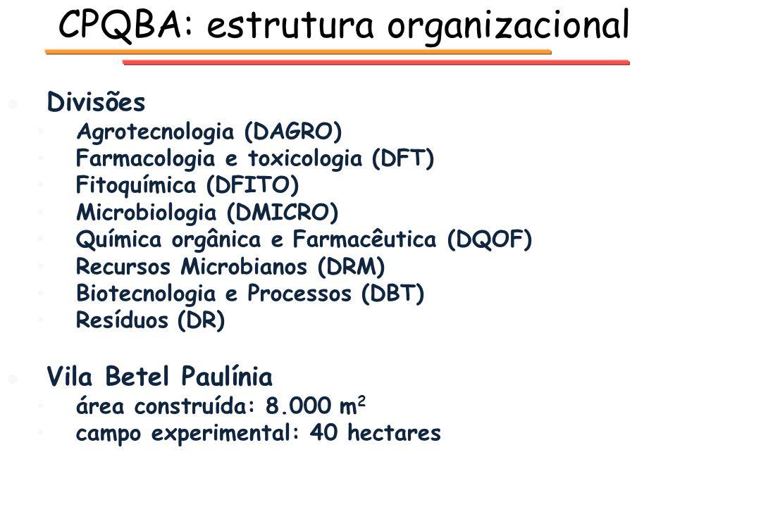 CPQBA: estrutura organizacional