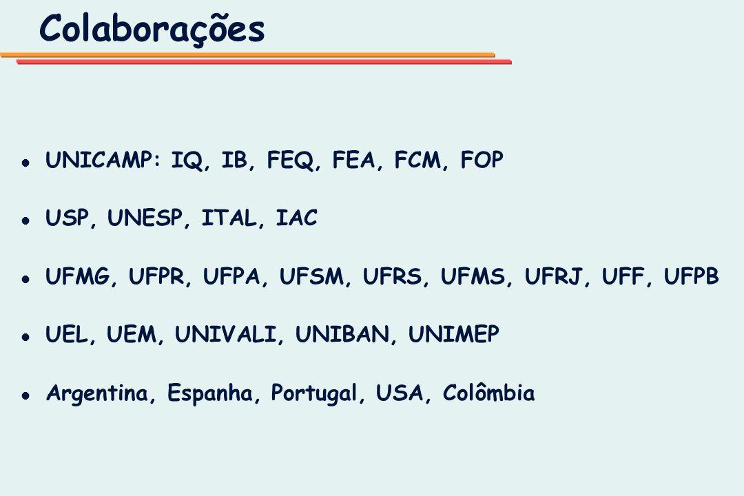 Colaborações UNICAMP: IQ, IB, FEQ, FEA, FCM, FOP USP, UNESP, ITAL, IAC