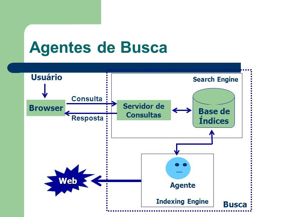Agentes de Busca Usuário Browser Base de Índices Web Busca Consulta