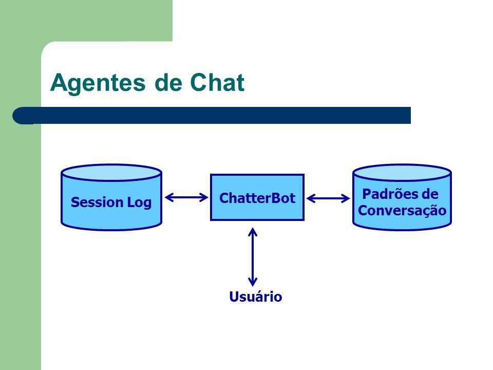Agentes de Chat Session Log Padrões de Conversação ChatterBot Usuário