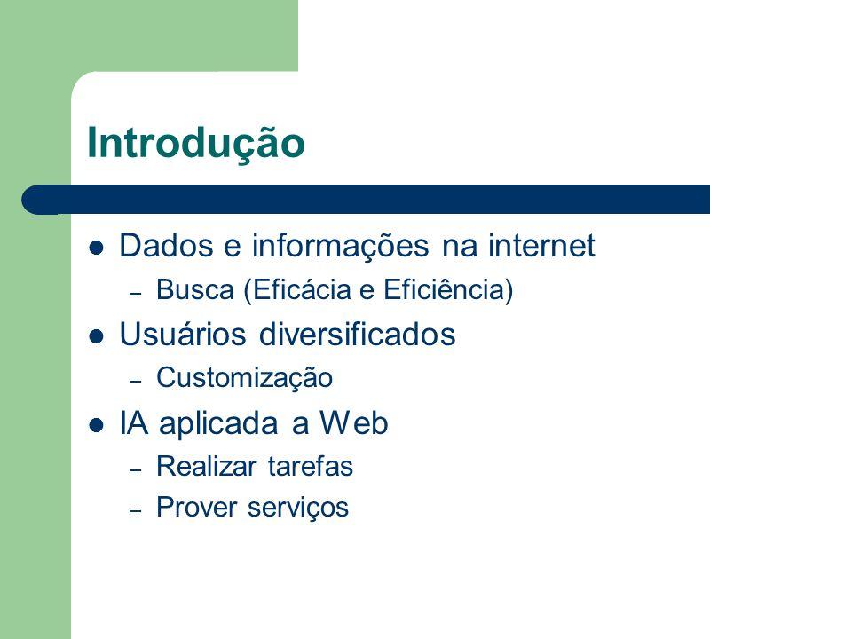 Introdução Dados e informações na internet Usuários diversificados