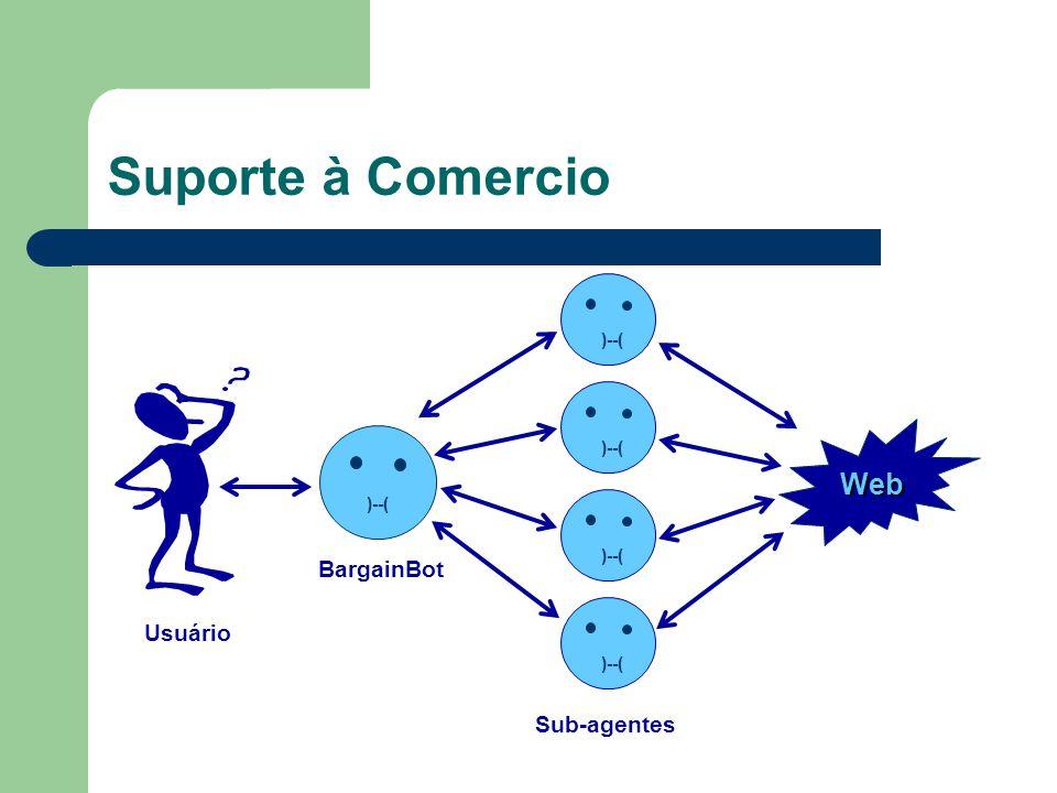 Suporte à Comercio )--( Web Usuário BargainBot Sub-agentes