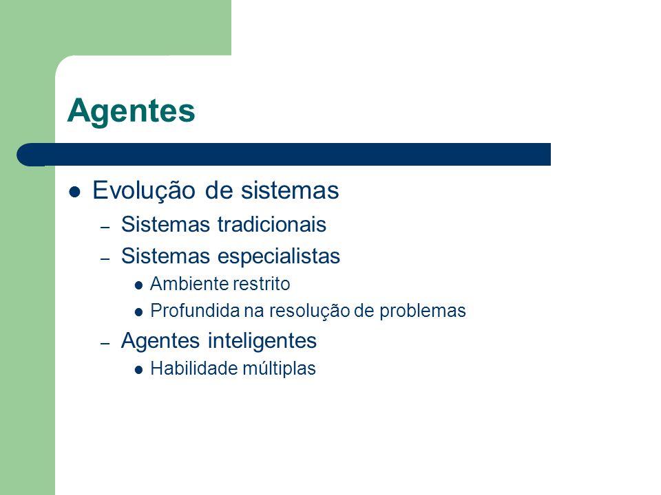 Agentes Evolução de sistemas Sistemas tradicionais