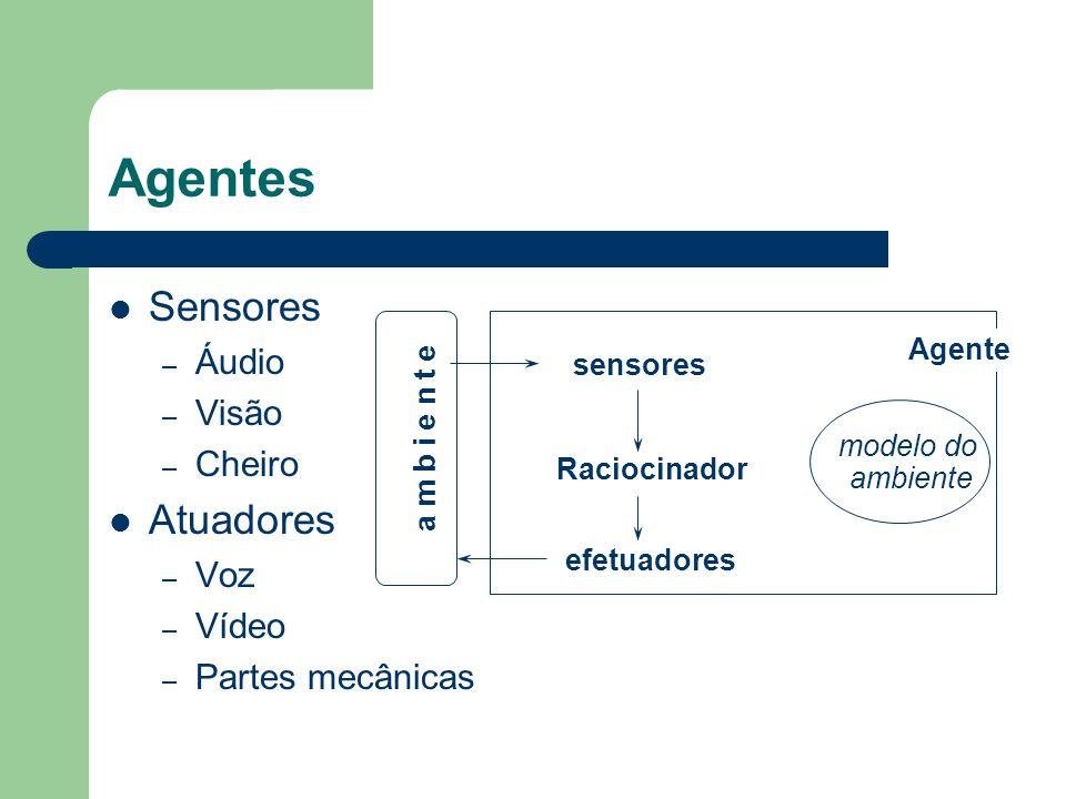 Agentes Sensores Atuadores Áudio Visão Cheiro Voz Vídeo