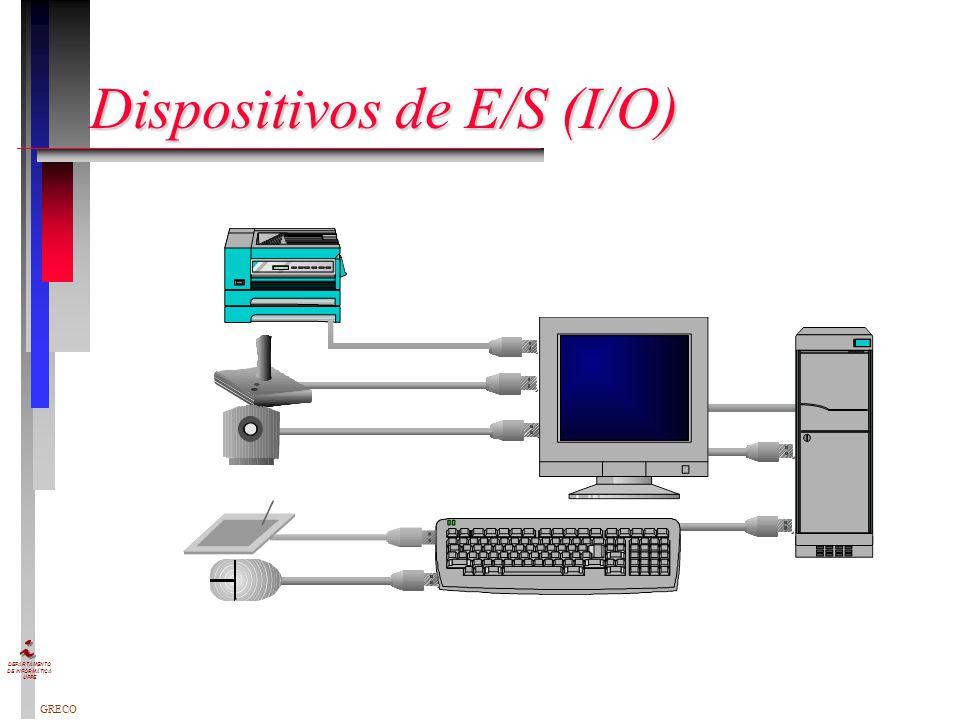 Dispositivos de E/S (I/O)