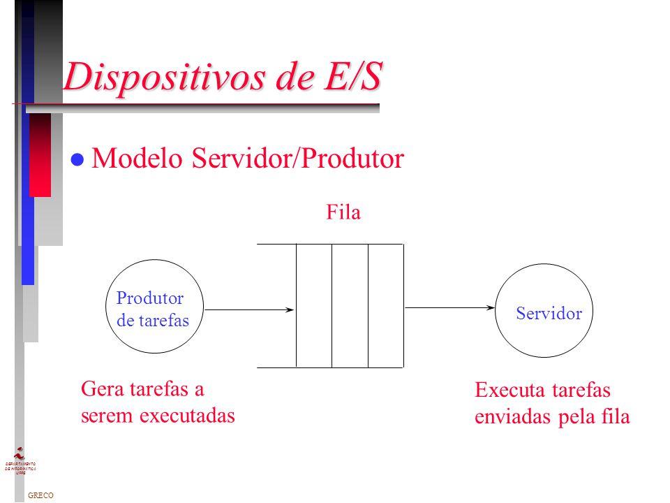 Dispositivos de E/S Modelo Servidor/Produtor Fila Gera tarefas a