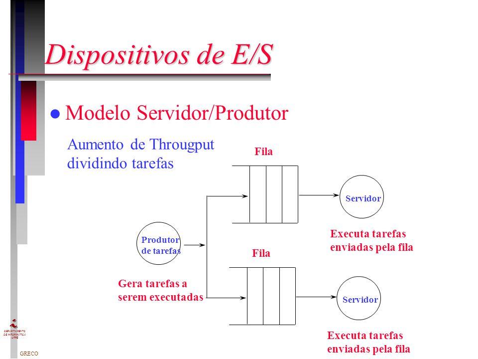 Dispositivos de E/S Modelo Servidor/Produtor Aumento de Througput