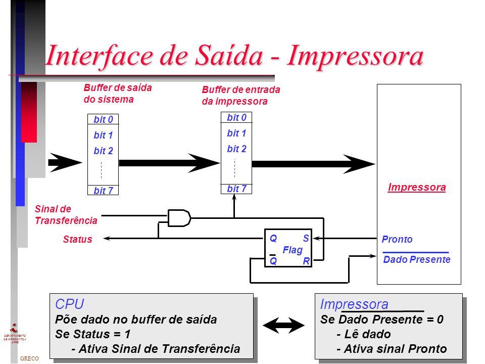 Interface de Saída - Impressora