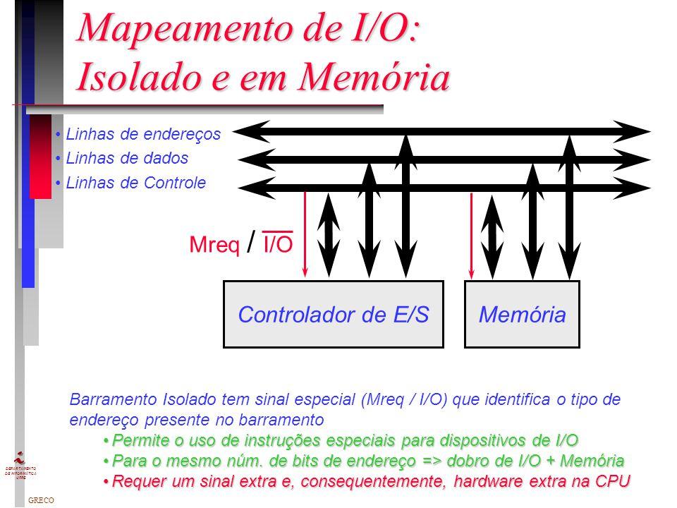 Mapeamento de I/O: Isolado e em Memória