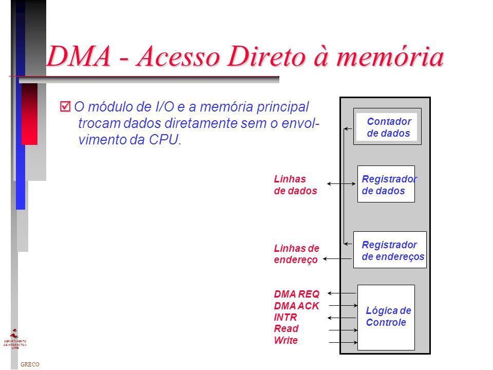 DMA - Acesso Direto à memória