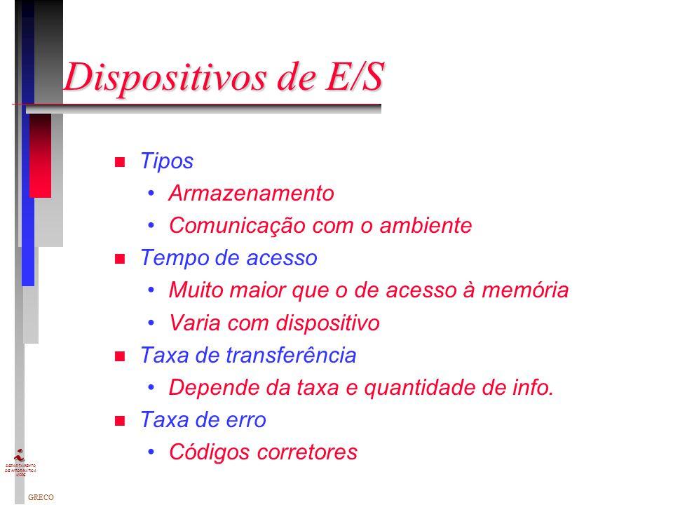 Dispositivos de E/S Tipos Armazenamento Comunicação com o ambiente