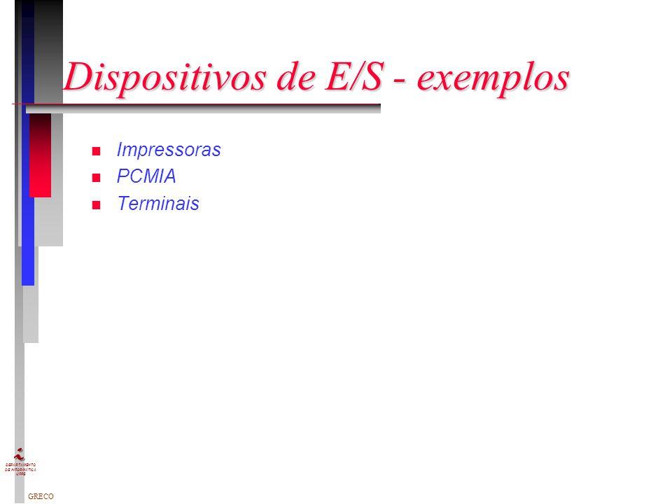 Dispositivos de E/S - exemplos