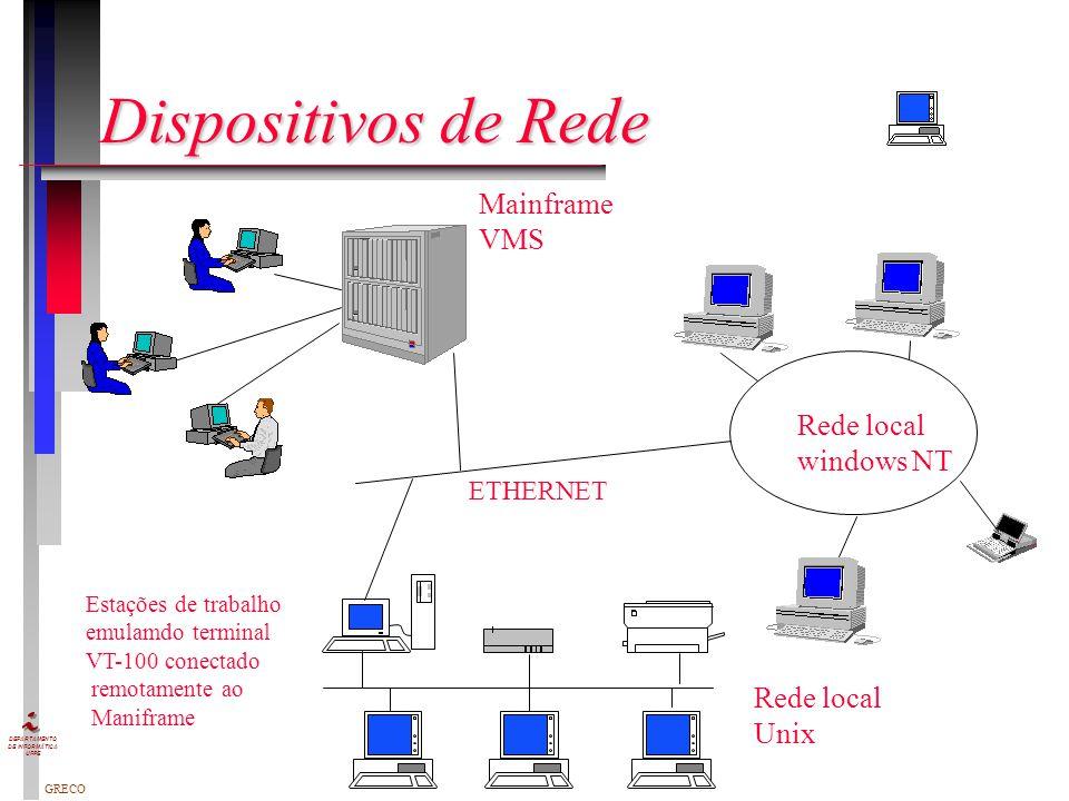 Dispositivos de Rede Mainframe VMS Rede local windows NT Rede local
