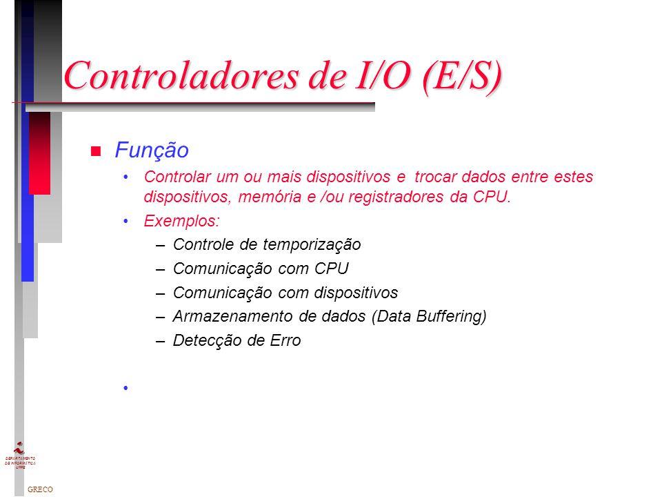 Controladores de I/O (E/S)