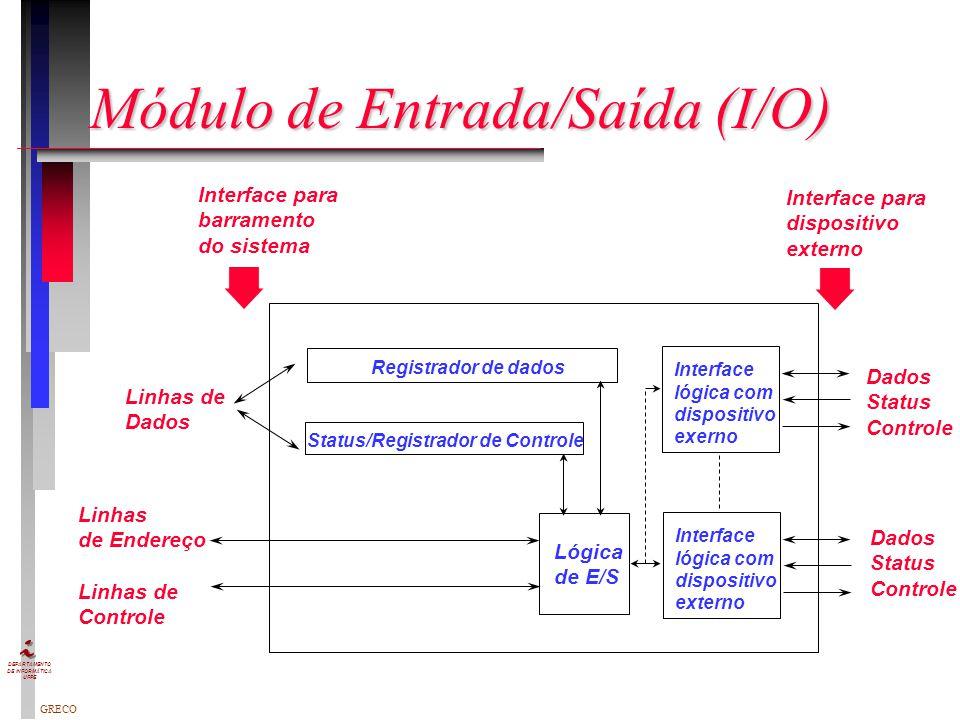 Módulo de Entrada/Saída (I/O)