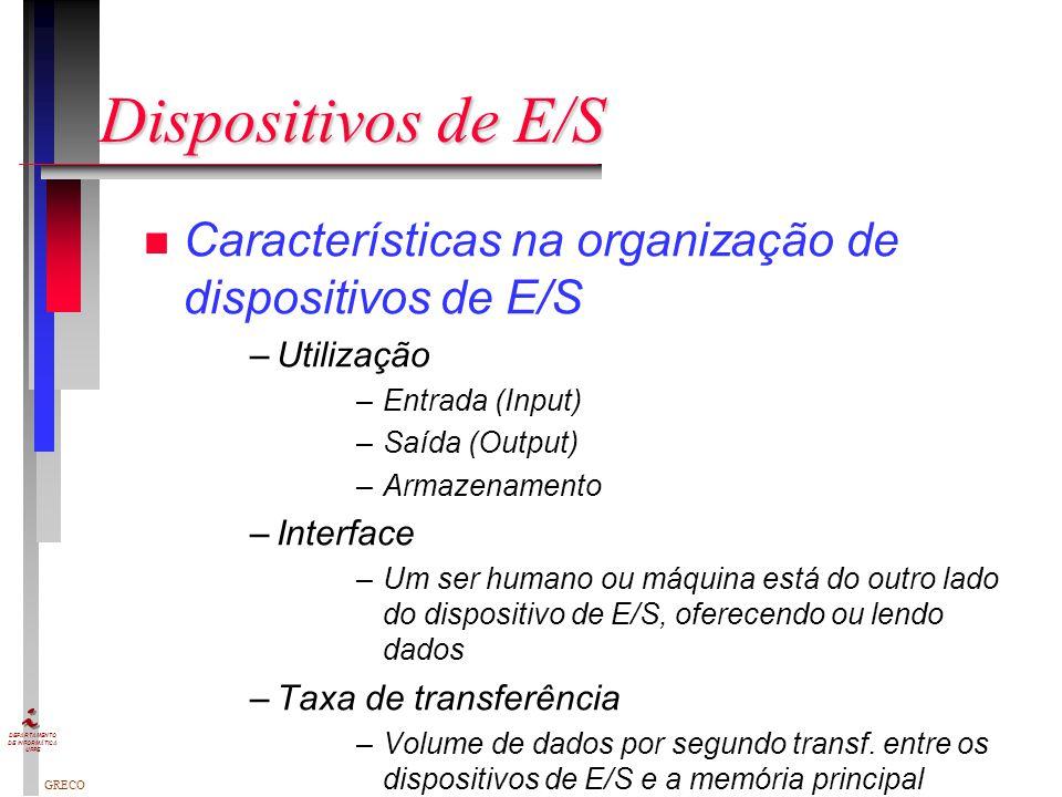 Dispositivos de E/S Características na organização de dispositivos de E/S. Utilização. Entrada (Input)