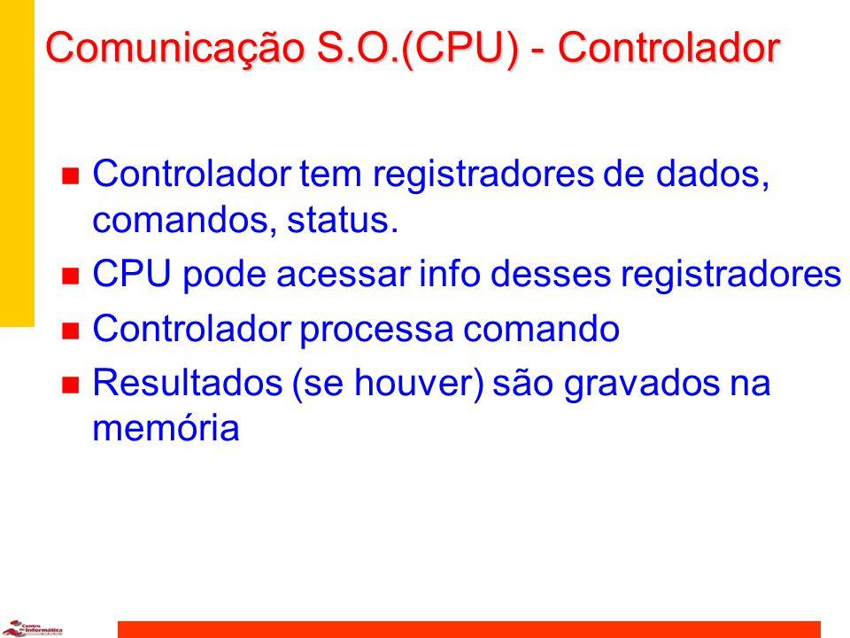 Comunicação S.O.(CPU) - Controlador