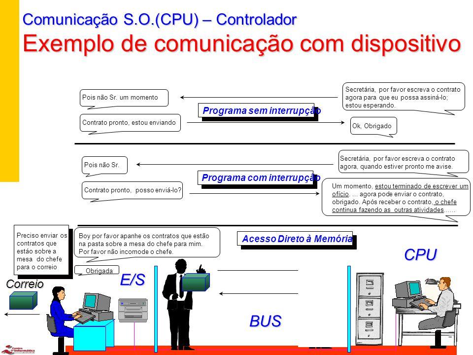 Comunicação S.O.(CPU) – Controlador Exemplo de comunicação com dispositivo