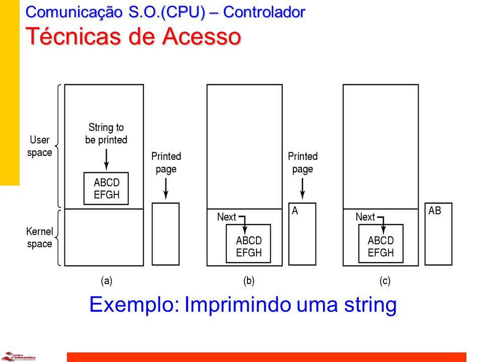 Comunicação S.O.(CPU) – Controlador Técnicas de Acesso