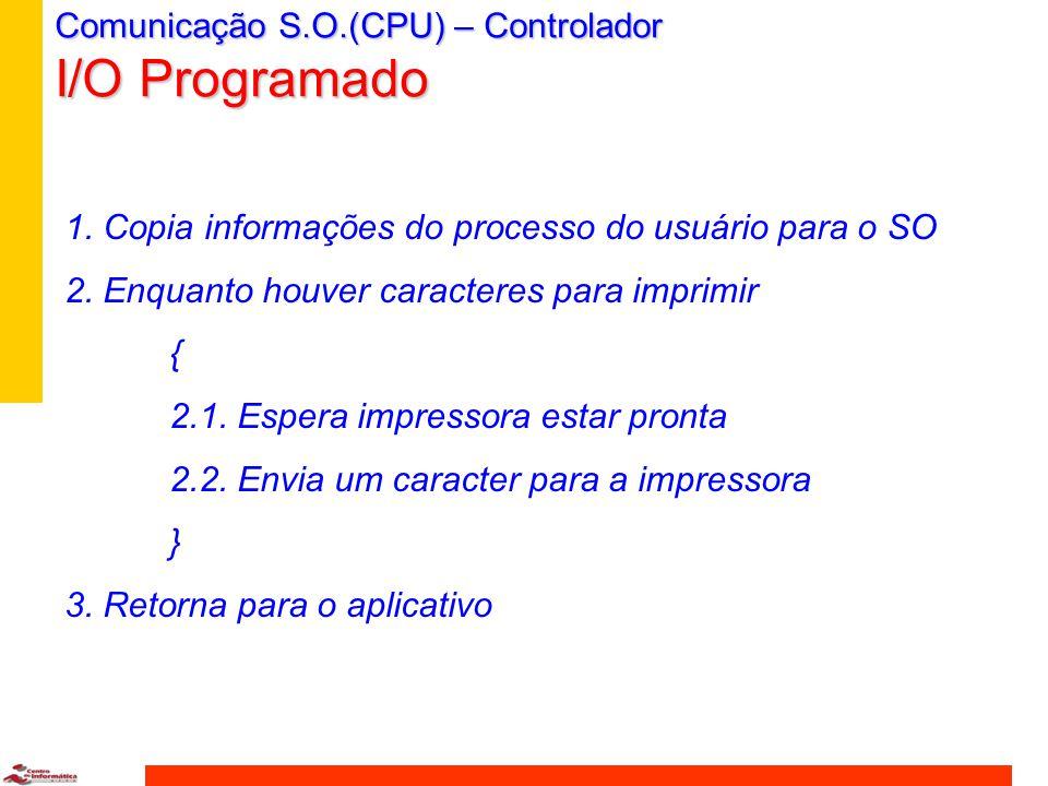 Comunicação S.O.(CPU) – Controlador I/O Programado