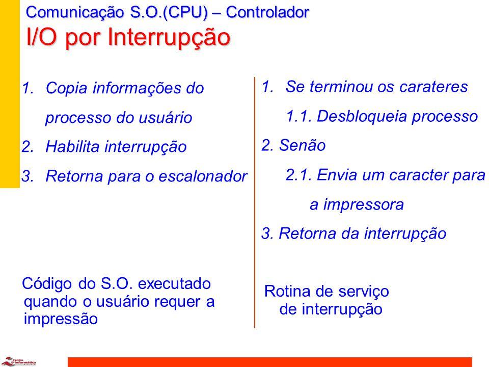 Comunicação S.O.(CPU) – Controlador I/O por Interrupção