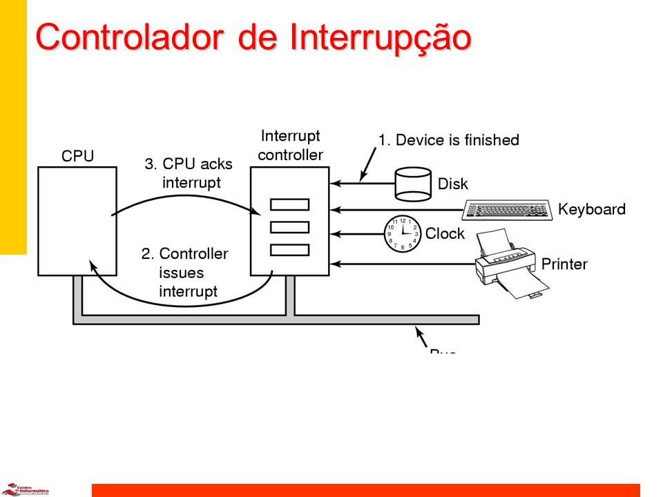 Controlador de Interrupção