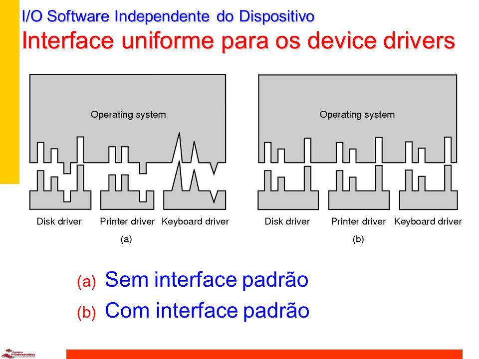 Sem interface padrão Com interface padrão