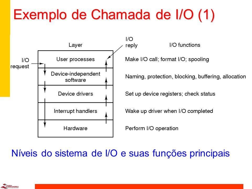 Exemplo de Chamada de I/O (1)