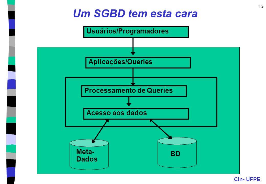 Um SGBD tem esta cara Usuários/Programadores Aplicações/Queries