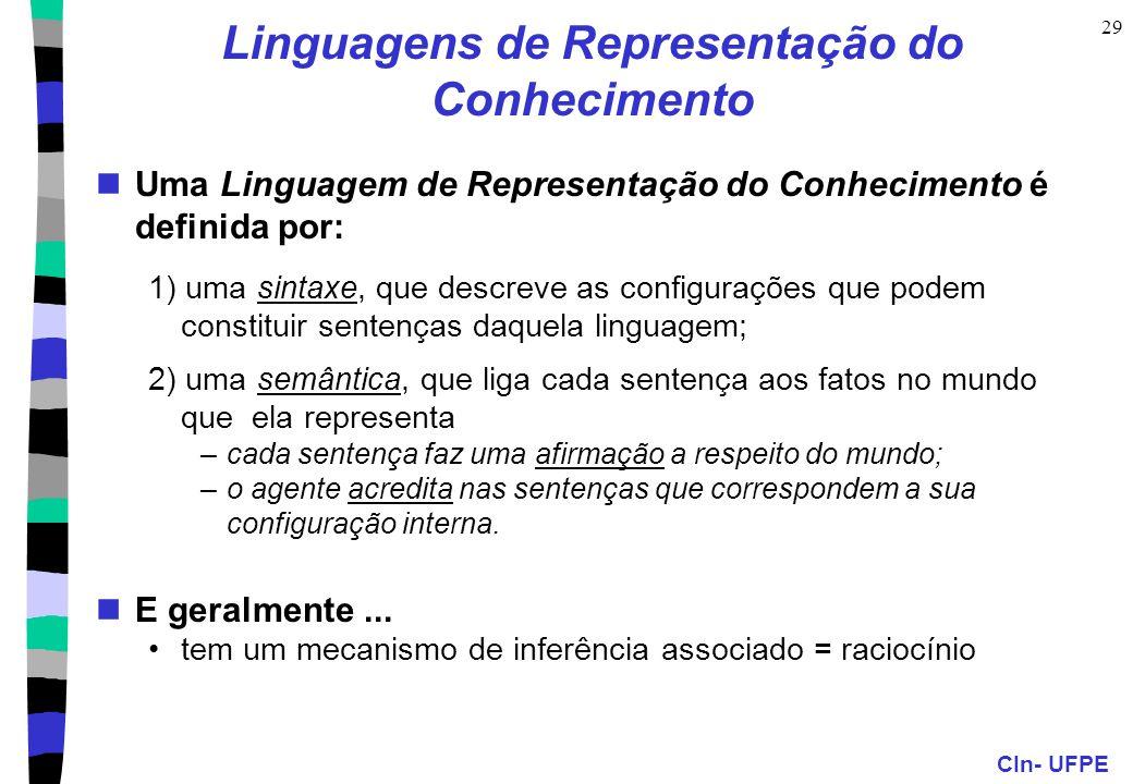 Linguagens de Representação do Conhecimento
