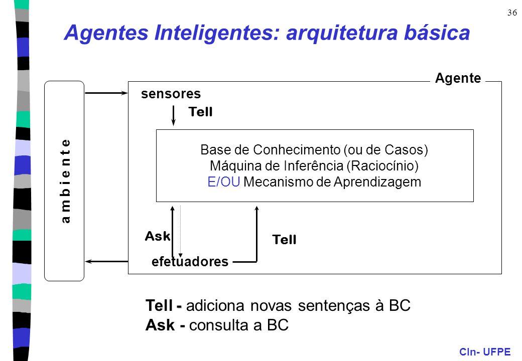 Agentes Inteligentes: arquitetura básica