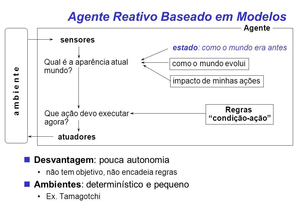 Agente Reativo Baseado em Modelos