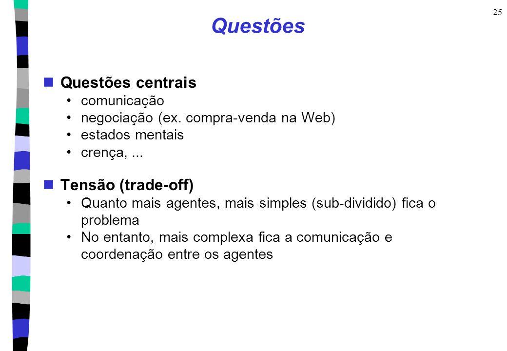 Questões Questões centrais Tensão (trade-off) comunicação