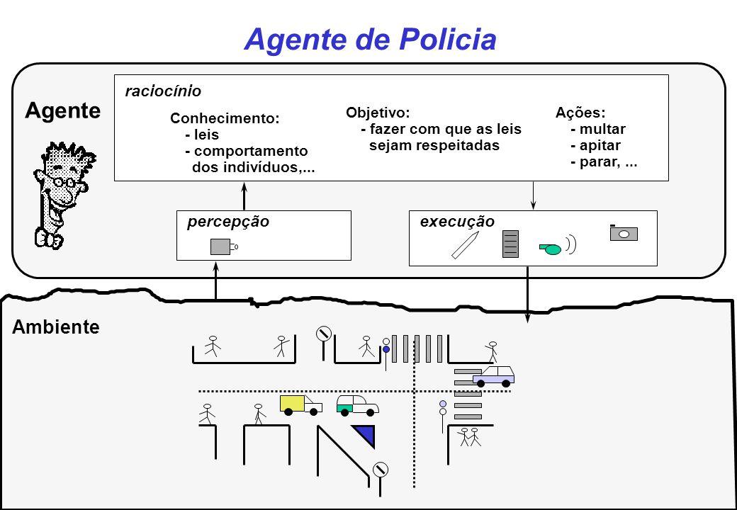 Agente de Policia Agente Ambiente raciocínio percepção execução