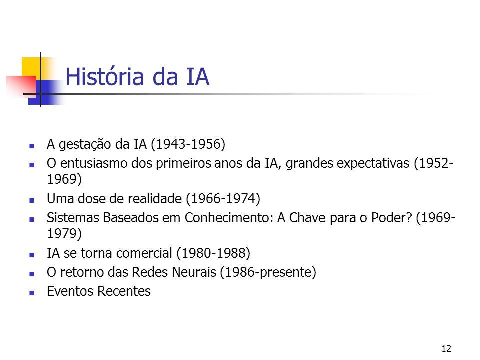 História da IA A gestação da IA (1943-1956)
