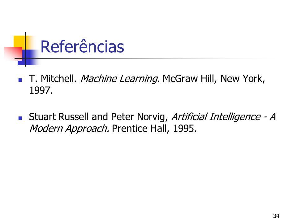 Referências T. Mitchell. Machine Learning. McGraw Hill, New York, 1997.
